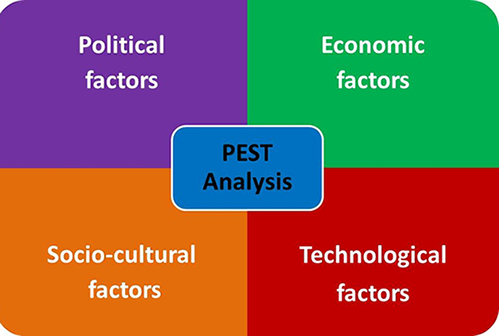 pest analysis of insurance brokers in kenya